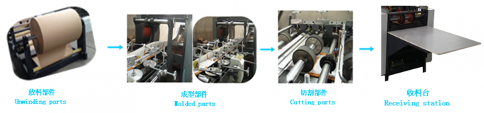High Speed Automatic Double Layer Three-side Sealing Bag Making Machine 0